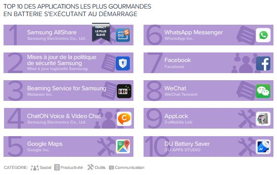 avast-rapport-applications-android-performances-T1-2017-3
