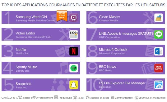 avast-rapport-applications-android-performances-T1-2017-4