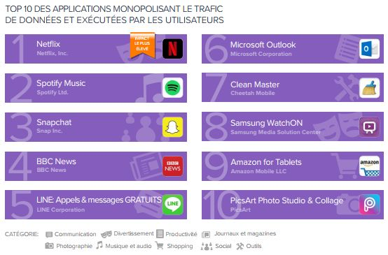 avast-rapport-applications-android-performances-T1-2017-8