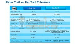 Bay_Trail-T_c-GNT