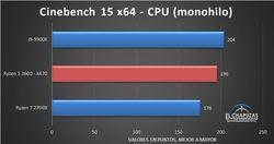 Bench R5 1