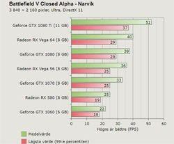 BF5 Bench GPU 4K