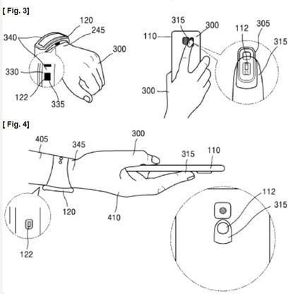 Biométrie Samsung veines