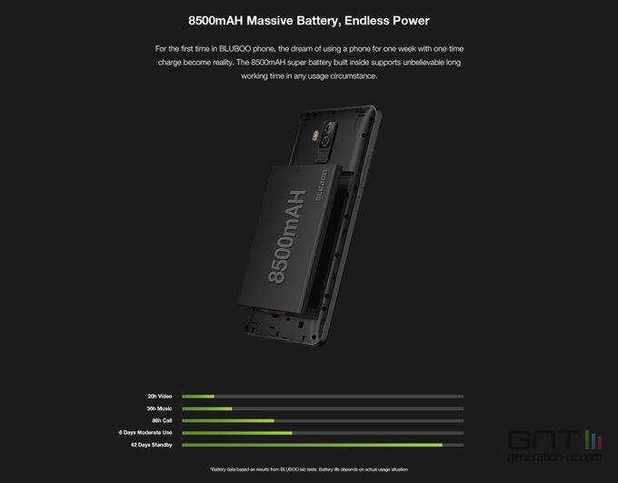 Bluboo-S3-batterie