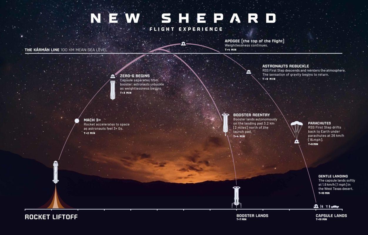 blue-origin-new-shepard-vol