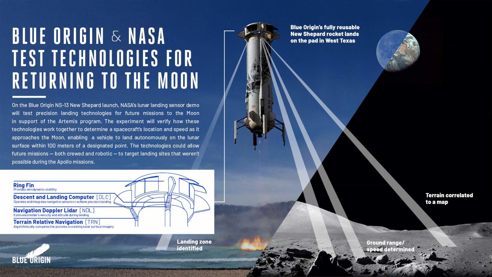 blue-origin-ns-13-nasa-lune