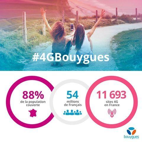Bouygues-Telecom-couverture-4G