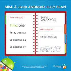 Bouygues telecom jelly bean 2013