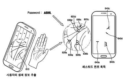 Brevet Samsung paume main