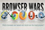 Browser-Wars-New-Relic