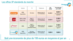 BT-comparatif-internet-fixe