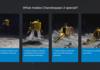 Espace : la sonde Indienne se positionne en orbite lunaire avec succès