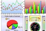 ChartDirector Chart Component : créer des tableaux dynamiques