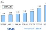 Chine_Internet