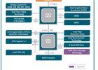 chipset Intel G965.jpg
