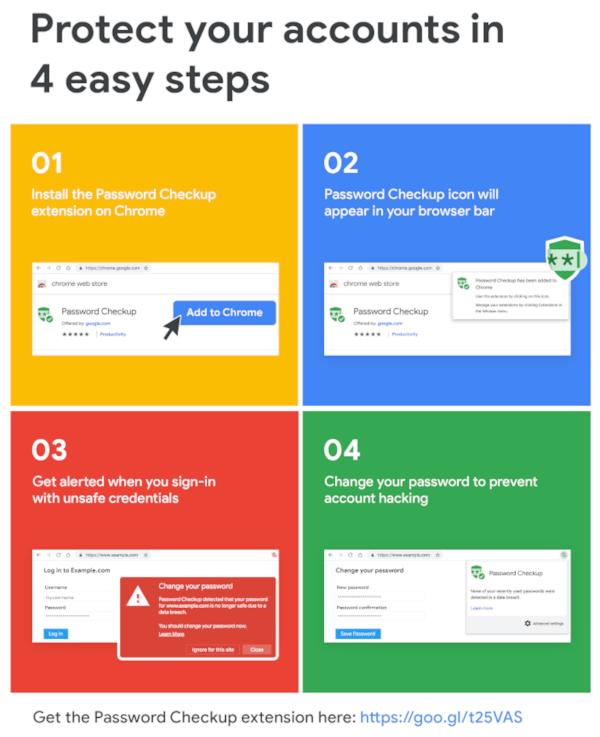 Chrome-Password-Checkup-extension