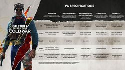 Cod Cold War specifications