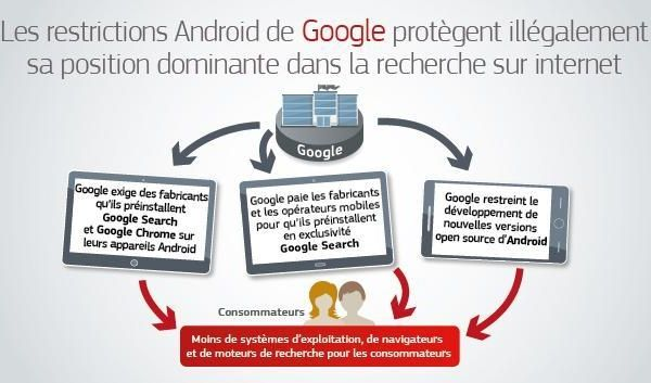 commission-europeenne-google-android-abus-position-dominante