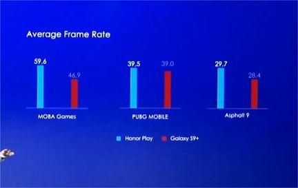 comparaison avec S9+