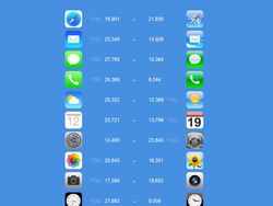 comparatif icones ios6 ios7