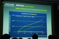 conference Archos Android 06