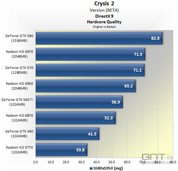 crysis-2-benchmark-1
