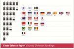 Cyberdefense-score-pays