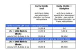 Darty-mobile-nouveaux-forfaits