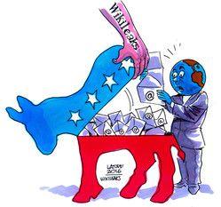 DNC-WikiLeaks