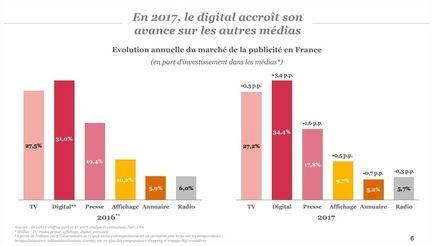 e-pub france 2017