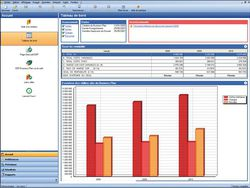 EBP Business Plan PME Classic 2012 screen 2