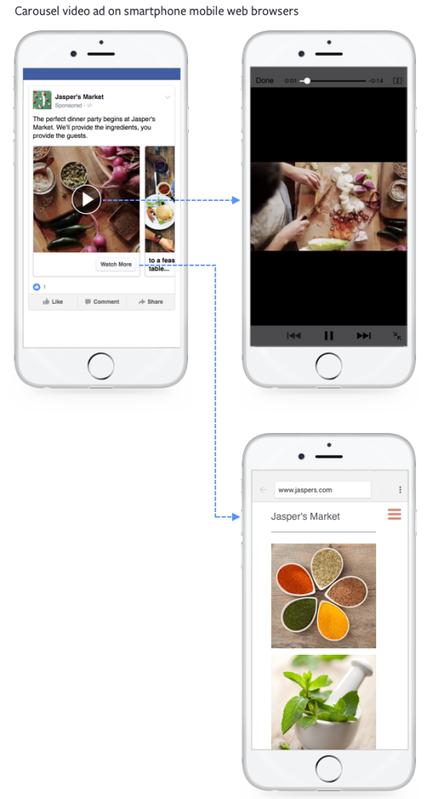 Facebook-carrousel-video-mobile-navigateur