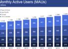 Facebook-nombre-utilisateurs-actifs-par-mois