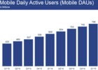 Facebook-nombre-utilisateurs-mobiles-actifs-par-jour
