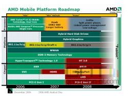 Feuille route amd fusion small