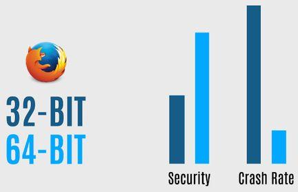 Firefox-64-bits