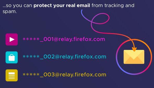 firefox-relay