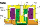Fluid Dynamic Bearing