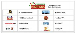 Freebox-TV-bouquet-portugais