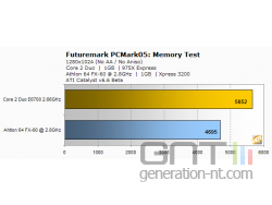 Futuremark 2005 cpu test conroe small