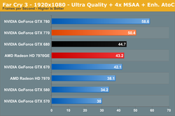 GeForce GTX 770 performances 4