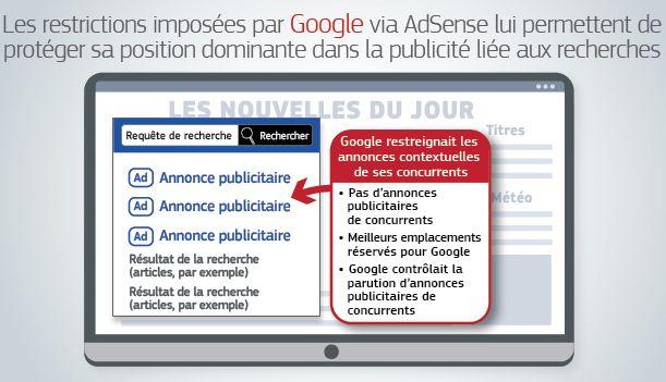 google-adsense-abus-position-dominante