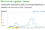 Google-Grippe