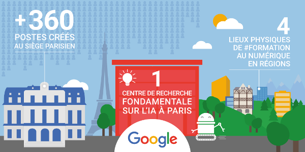 Google-investissement-France
