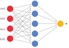 Machine learning : le sauveur de la cybersécurité ?