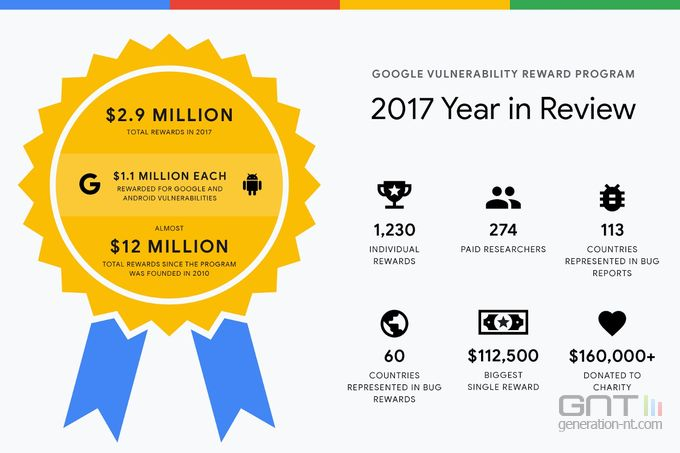 google-programme-recompense-vulnerabilite-2017