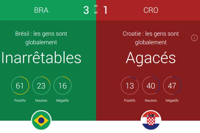 Google-Trends-Coupe-du-Monde-2