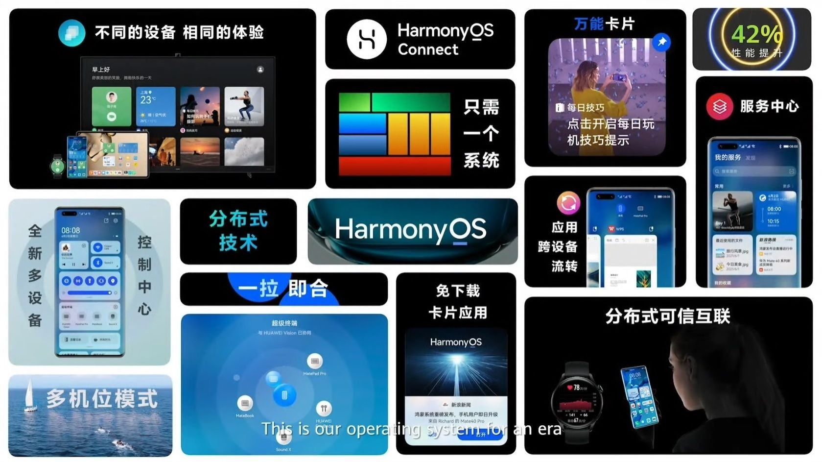 HarmonyOS fonctionnalites