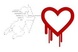 Heartbleed Cupid