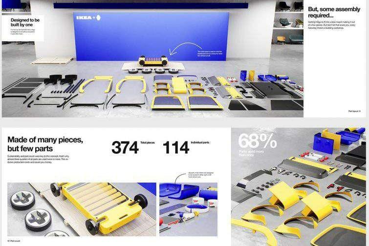 Hoga IKEA